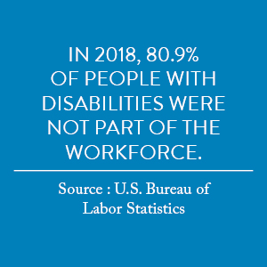 Reads: 80.9 percent of people with disabilites were not part of the workforce -- according to the U.S. Bureau of Labor Statistics